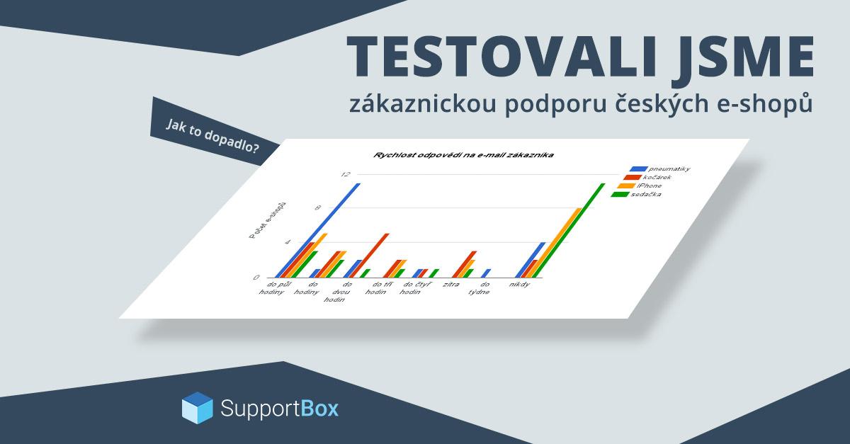 Testovali jsme zákaznickou podporu českých e-shopů